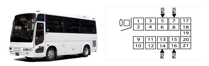 小型観光バス(21人乗り)